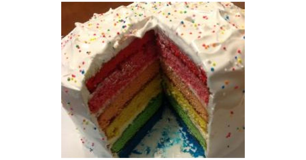 Thermomix Rainbow Cake